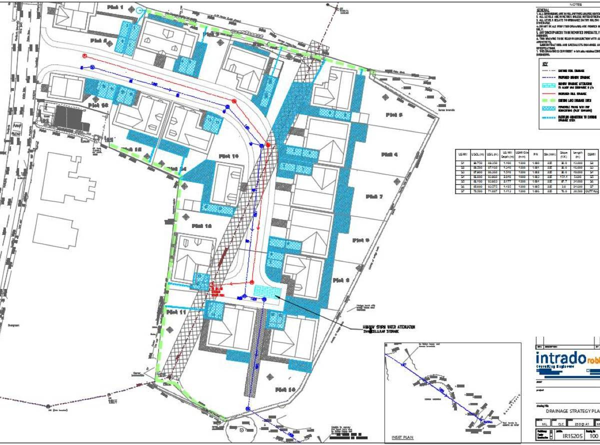 Intrado-Robbins-Consulting-Engineers-Civil-Engineering-Drainage Plan